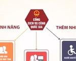 Nhật Bản hỗ trợ Việt Nam phát triển Chính phủ điện tử - ảnh 1