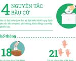 [Infographic] 4 nguyên tắc bầu cử đại biểu Quốc hội, đại biểu Hội đồng nhân dân