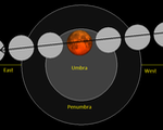 Tại sao mặt trăng chuyển sang màu đỏ khi nguyệt thực toàn phần? - ảnh 2