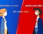 Dương tính với SARS-CoV-2 sau tiêm vaccine - Có nên lo lắng? - ảnh 3