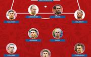 Đội hình tiêu biểu FIFA World Cup™ 2018 sau lượt trận thứ 1