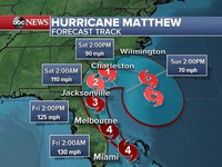 Siêu bão Matthew tấn công nước Mỹ