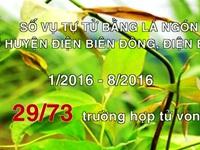 Số vụ tự tử bằng lá ngón tăng đột biến tại Điện Biên
