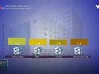 Thực trạng đánh giá chất lượng bệnh viện Việt Nam hiện nay