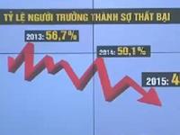 Phụ nữ Việt đam mê khởi nghiệp hơn so với nam giới?