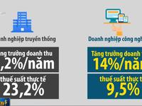 Các nước EU chia rẽ về việc áp thuế doanh nghiệp công nghệ