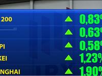 Chứng khoán châu Á tăng nhẹ bất chấp căng thẳng thương mại