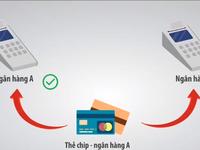 Chuyển đổi thẻ từ sang thẻ chip - Ngân hàng chờ bộ tiêu chuẩn