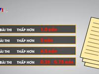 Gian lận điểm thi THPT Quốc gia tại Sơn La: 16 đĩa CD chứa dữ liệu bài thi gốc bị tiêu hủy