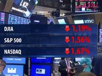 Chứng khoán Âu - Mỹ giảm điểm do căng thẳng thương mại