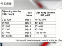 Giá bán lẻ điện có thể sẽ chia theo 5 bậc thang