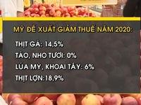 Mỹ đề xuất Việt Nam giảm thuế một số hàng nông sản