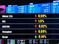 Chứng khoán châu Á sụt giảm vì căng thẳng thương mại