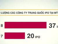Làn sóng các công ty Trung Quốc IPO trên sàn chứng khoán của Mỹ