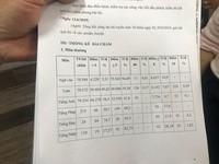Thi tuyển sinh lớp 10 ở TP.HCM: Hơn 50#phantram thí sinh đạt điểm Toán trên trung bình