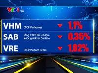 Thị trường chứng khoán Việt Nam: Các chỉ số biến động trong biên độ hẹp