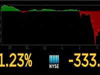 Giới đầu tư giảm kỳ vọng về xu hướng giảm lãi suất đồng USD