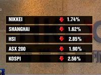 Thị trường chứng khoán châu Á lao dốc khi đồng Nhân dân tệ mất giá
