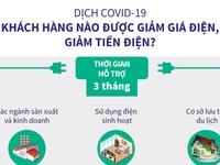 Dịch COVID-19: Khách hàng nào được giảm giá điện, giảm tiền điện?