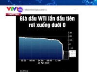 Tại sao dầu WTI tại Mỹ giao dịch ở mức giá âm?