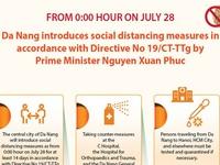 Da Nang applies social distancing from July 28