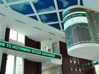Measures to make Vietnam's stock market the main channel for mobilising capital