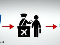 'Hộ chiếu vaccine' - Giấy thông hành cho việc 'mở cửa lại bầu trời'