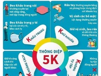 COVID-19 vaccines without forgetting '5K' message