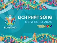 Vietnam Television announces plans to broadcast the final round of UEFA EURO 2020
