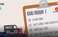 Sản xuất ô tô Việt: Cơ sở nào để Vingroup tự tin đặt chân vào sân chơi đầy mạo hiểm?