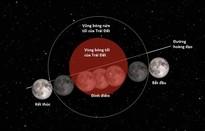 [INFOGRAPHIC] Sau hơn 150 năm, siêu trăng, trăng xanh, nguyệt thực toàn phần cùng hội tụ