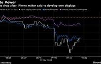 Cổ phiếu Samsung, Sharp giảm mạnh sau thông tin Apple tự sản xuất màn hình điện thoại
