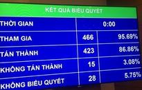 Chuyên gia Nga đánh giá Việt Nam thông qua luật an ninh mạng mới là rất cần thiết