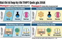6 điểm mới về kỳ thi THPT Quốc gia 2018