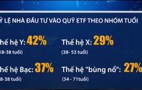 """Mỹ: Ngày càng nhiều nhà đầu tư """"thế hệ Y"""" tham gia thị trường chứng khoán"""