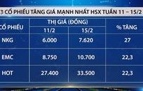 3 cổ phiếu tăng mạnh nhất HSX trong tuần giao dịch đầu năm Âm lịch