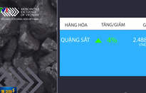 Giá quặng sắt kỳ hạn tháng 7 trên sàn Singapore tăng mạnh