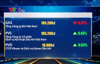 Thanh khoản thị trường chứng khoán trong nước đầu tuần thấp