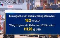 Xuất khẩu tháng 6 tăng tốc, Việt Nam xuất siêu
