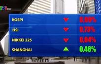 Nhiều thị trường chứng khoán châu Á giảm điểm phiên sáng 21/2