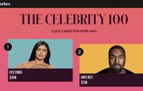100 ngôi sao thu nhập cao nhất thế giới: Kylie Jenner dẫn đầu với 590 triệu USD