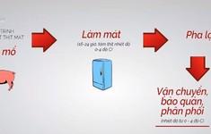 """Tiêu chuẩn quốc gia về """"thịt mát"""" được kỳ vọng tạo đột phá tại Việt Nam"""