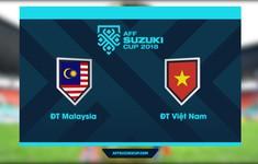 VIDEO Tổng hợp trận đấu: ĐT Malaysia 2-2 ĐT Việt Nam (Chung kết lượt đi AFF Cup 2018)