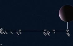 Phát hiện hành tinh xa nhất trong hệ Mặt trời