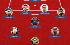 Đội hình tiêu biểu FIFA World Cup™ 2018 ngày 21/6