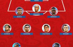 """Đội hình tiêu biểu FIFA World Cup™ 2018 ngày 22/6: Neymar không có """"chỗ"""""""