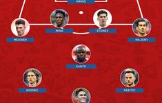 Đội hình tiêu biểu FIFA World Cup™ 2018 lượt trận thứ 2