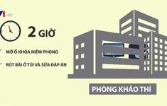 Vụ tiêu cực trong chấm thi tại Hà Giang: Hành vi sai phạm sẽ bị xử lý như thế nào?