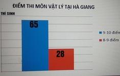 Bê bối sửa điểm thi tại Hà Giang: Xử lý nghiêm và không có vùng cấm