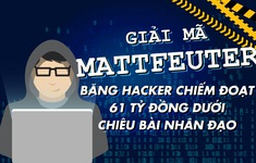 Giải mã Mattfeuter – Băng hacker chiếm đoạt 61 tỷ đồng dưới chiêu bài nhân đạo